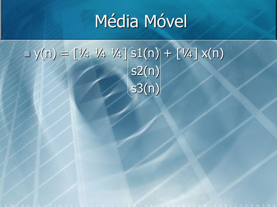 Média Móvel y(n) = [¼ ¼ ¼] s1(n) + [¼] x(n) s2(n) s3(n)